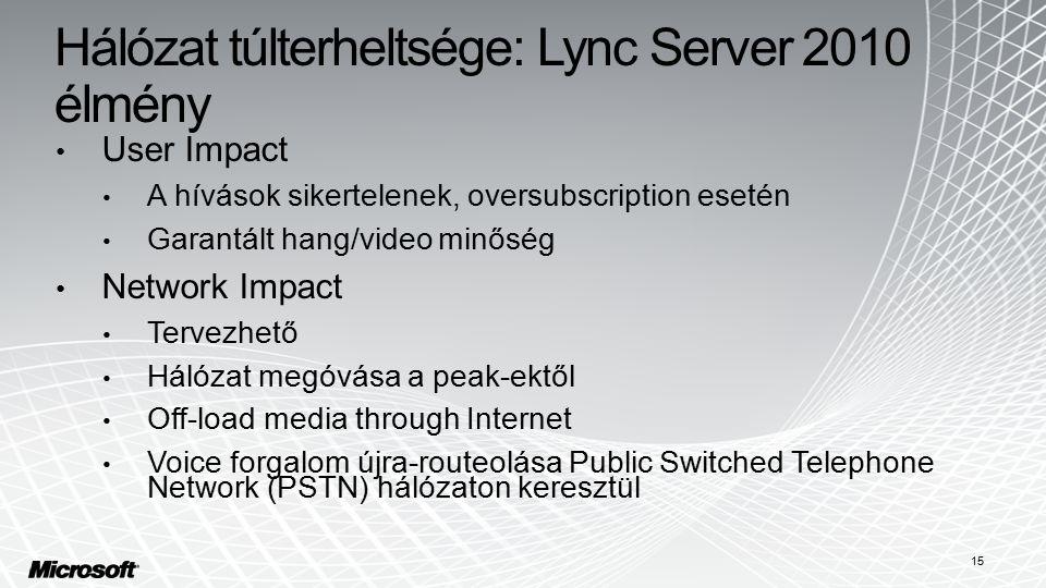 Hálózat túlterheltsége: Lync Server 2010 élmény User Impact A hívások sikertelenek, oversubscription esetén Garantált hang/video minőség Network Impact Tervezhető Hálózat megóvása a peak-ektől Off-load media through Internet Voice forgalom újra-routeolása Public Switched Telephone Network (PSTN) hálózaton keresztül 15