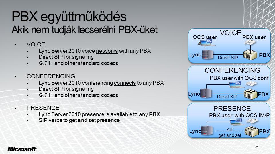 PBX együttműködés Akik nem tudják lecserélni PBX-üket VOICE Lync Server 2010 voice networks with any PBX Direct SIP for signaling G.711 and other stan