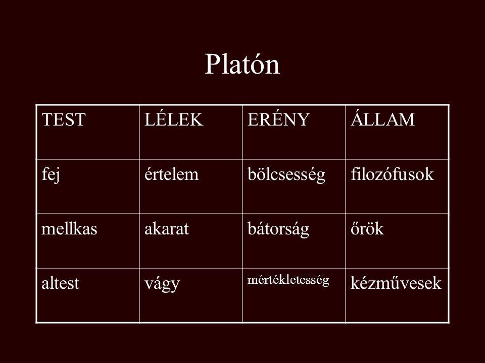 Platón I.e. 428-348