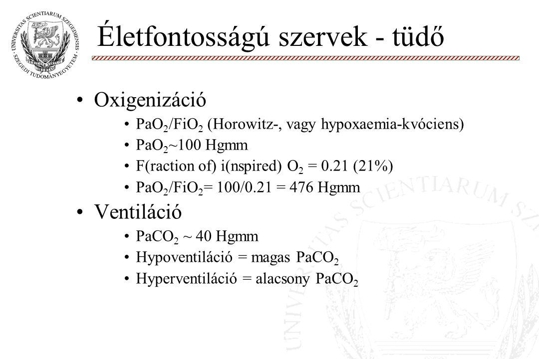 Oxigenizáció PaO 2 /FiO 2 (Horowitz-, vagy hypoxaemia-kvóciens) PaO 2 ~100 Hgmm F(raction of) i(nspired) O 2 = 0.21 (21%) PaO 2 /FiO 2 = 100/0.21 = 47