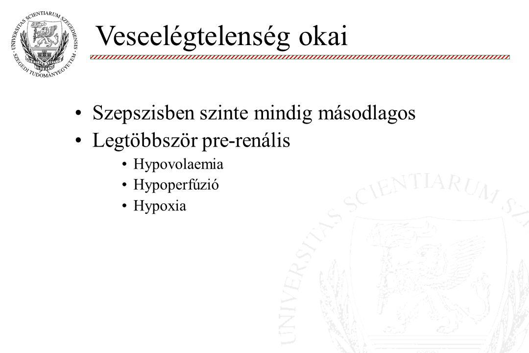 Szepszisben szinte mindig másodlagos Legtöbbször pre-renális Hypovolaemia Hypoperfúzió Hypoxia Veseelégtelenség okai