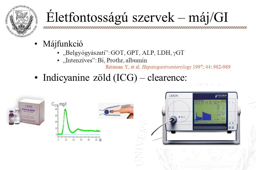 """Májfunkció """"Belgyógyászati"""": GOT, GPT, ALP, LDH,  GT """"Intenzíves"""": Bi, Prothr, albumin Reisman Y, et al. Hepatogastroenterology 1997; 44: 982-989 Ind"""