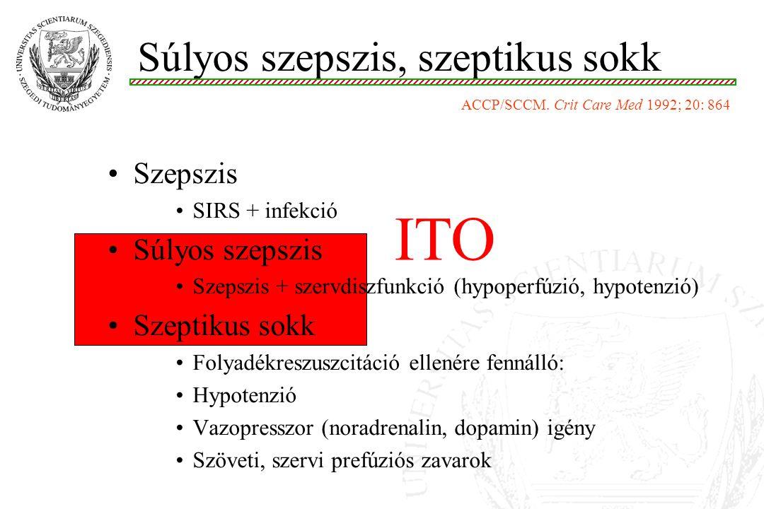 Szepszis SIRS + infekció Súlyos szepszis Szepszis + szervdiszfunkció (hypoperfúzió, hypotenzió) Szeptikus sokk Folyadékreszuszcitáció ellenére fennáll