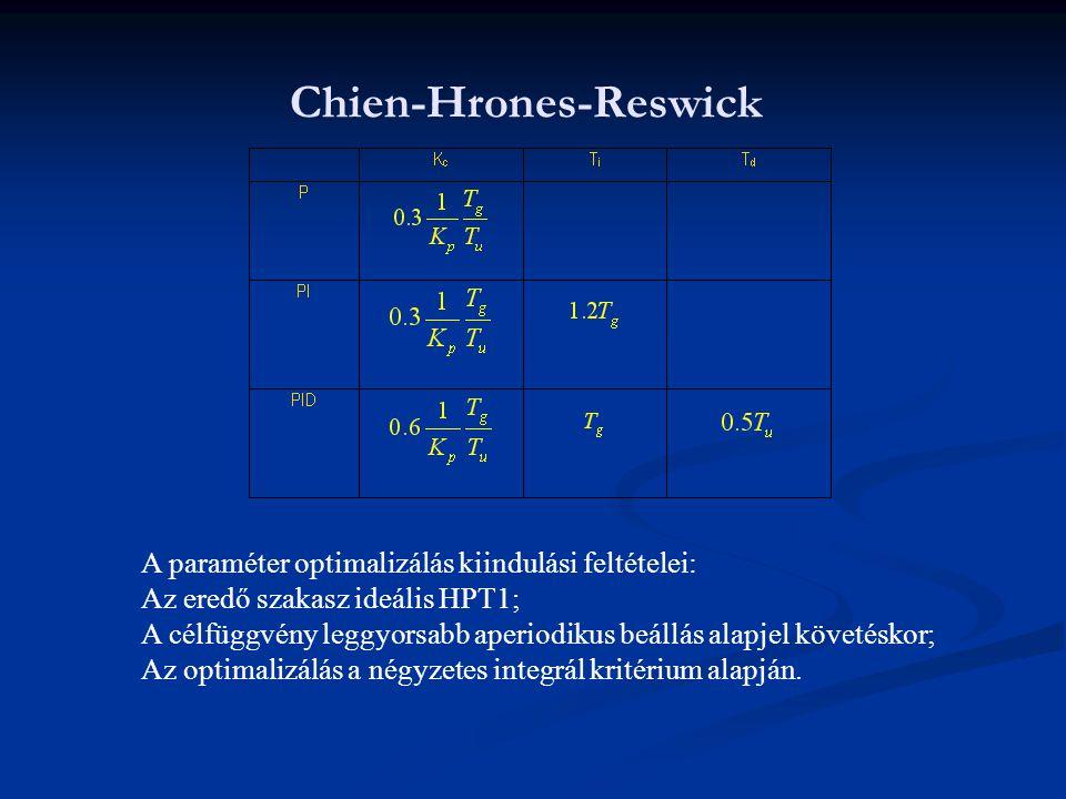 Chien-Hrones-Reswick A paraméter optimalizálás kiindulási feltételei: Az eredő szakasz ideális HPT1; A célfüggvény leggyorsabb aperiodikus beállás alapjel követéskor; Az optimalizálás a négyzetes integrál kritérium alapján.