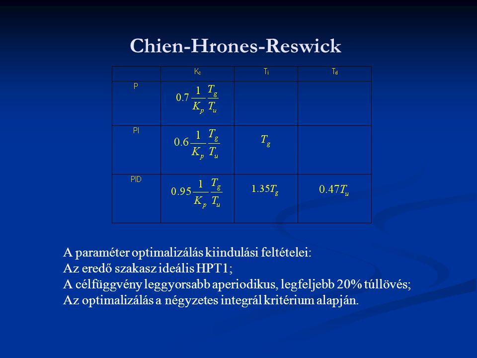 Chien-Hrones-Reswick A paraméter optimalizálás kiindulási feltételei: Az eredő szakasz ideális HPT1; A célfüggvény leggyorsabb aperiodikus, legfeljebb 20% túllövés; Az optimalizálás a négyzetes integrál kritérium alapján.