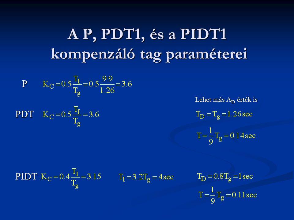 A P, PDT1, és a PIDT1 kompenzáló tag paraméterei P PDT PIDT Lehet más A D érték is