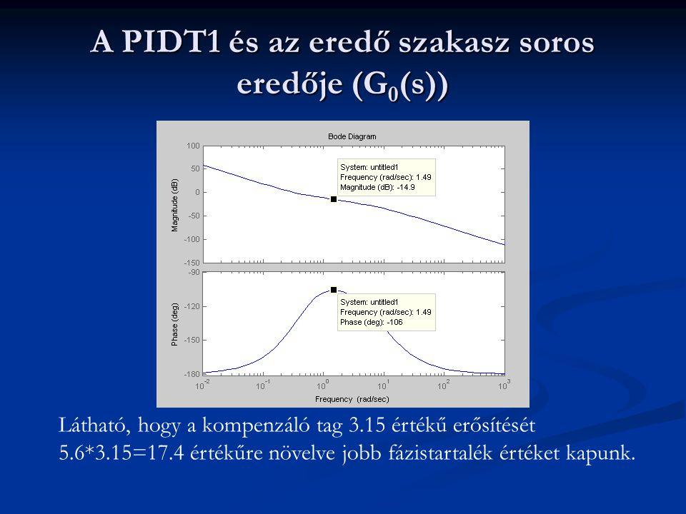 A PIDT1 és az eredő szakasz soros eredője (G 0 (s)) Látható, hogy a kompenzáló tag 3.15 értékű erősítését 5.6*3.15=17.4 értékűre növelve jobb fázistartalék értéket kapunk.
