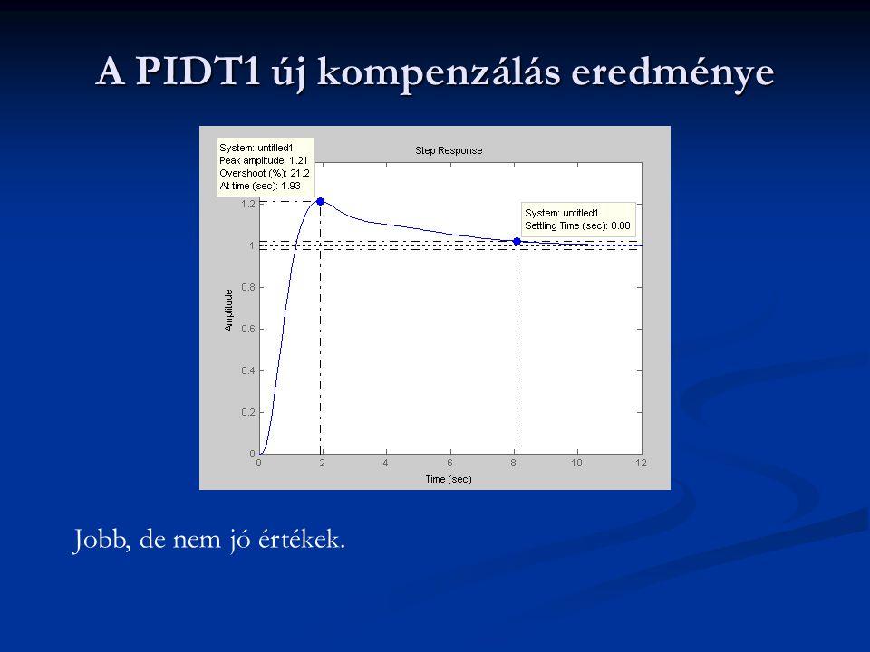 A PIDT1 új kompenzálás eredménye Jobb, de nem jó értékek.