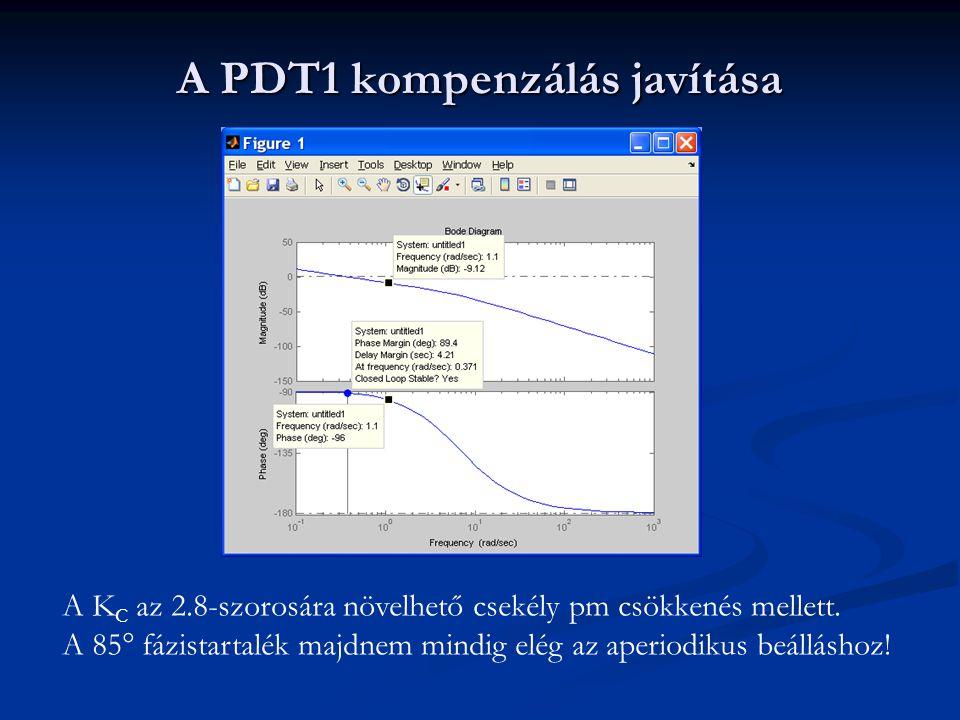 A PDT1 kompenzálás javítása A K C az 2.8-szorosára növelhető csekély pm csökkenés mellett. A 85° fázistartalék majdnem mindig elég az aperiodikus beál