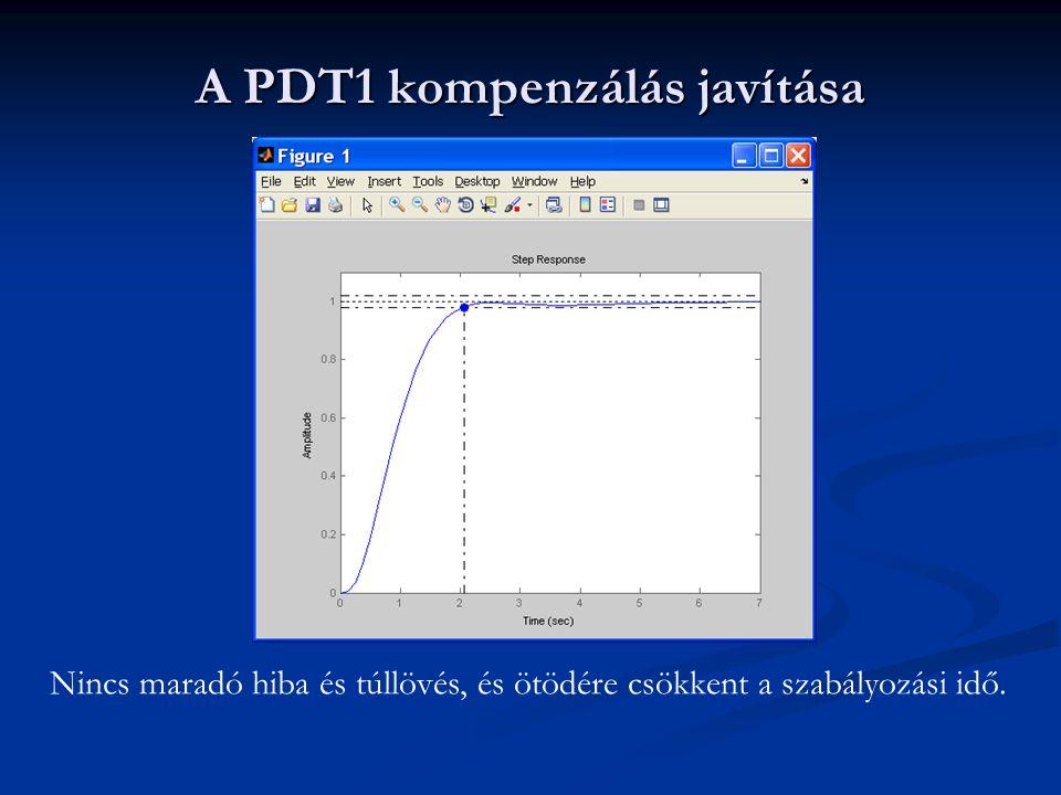 A PDT1 kompenzálás javítása Nincs maradó hiba és túllövés, és ötödére csökkent a szabályozási idő.