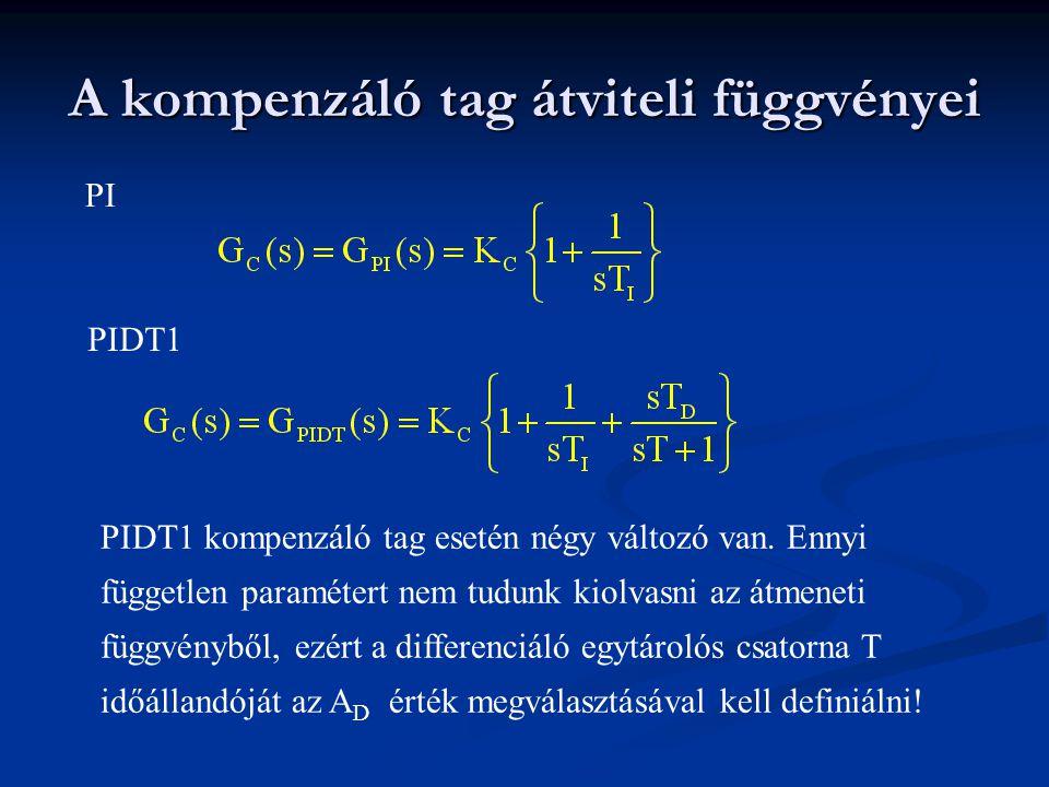 A kompenzáló tag átviteli függvényei PI PIDT1 kompenzáló tag esetén négy változó van. Ennyi független paramétert nem tudunk kiolvasni az átmeneti függ