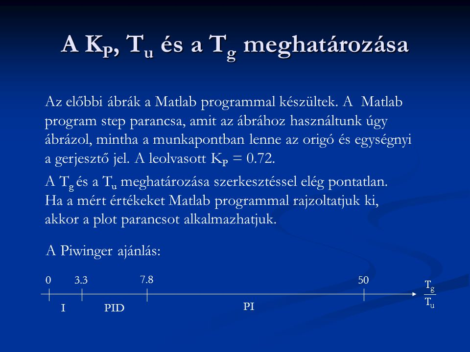 A K P, T u és a T g meghatározása Az előbbi ábrák a Matlab programmal készültek. A Matlab program step parancsa, amit az ábrához használtunk úgy ábráz