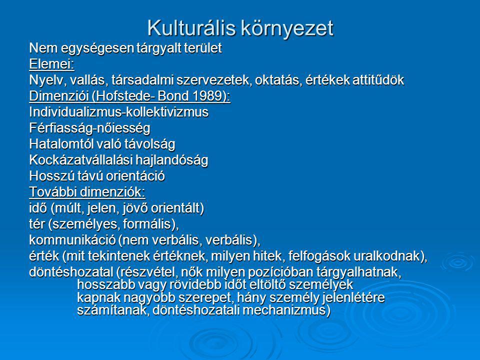 Kulturális környezet Nem egységesen tárgyalt terület Elemei: Nyelv, vallás, társadalmi szervezetek, oktatás, értékek attitűdök Dimenziói (Hofstede- Bond 1989): Individualizmus-kollektivizmusFérfiasság-nőiesség Hatalomtól való távolság Kockázatvállalási hajlandóság Hosszú távú orientáció További dimenziók: idő (múlt, jelen, jövő orientált) tér (személyes, formális), kommunikáció (nem verbális, verbális), érték (mit tekintenek értéknek, milyen hitek, felfogások uralkodnak), döntéshozatal (részvétel, nők milyen pozícióban tárgyalhatnak, hosszabb vagy rövidebb időt eltöltő személyek kapnak nagyobb szerepet, hány személy jelenlétére számítanak, döntéshozatali mechanizmus)