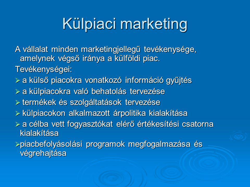 Külpiaci marketing A vállalat minden marketingjellegű tevékenysége, amelynek végső iránya a külföldi piac.
