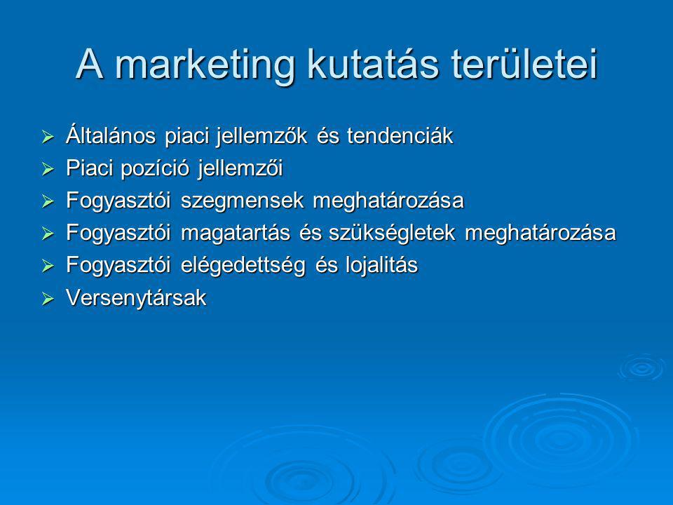 A marketing kutatás területei  Általános piaci jellemzők és tendenciák  Piaci pozíció jellemzői  Fogyasztói szegmensek meghatározása  Fogyasztói magatartás és szükségletek meghatározása  Fogyasztói elégedettség és lojalitás  Versenytársak