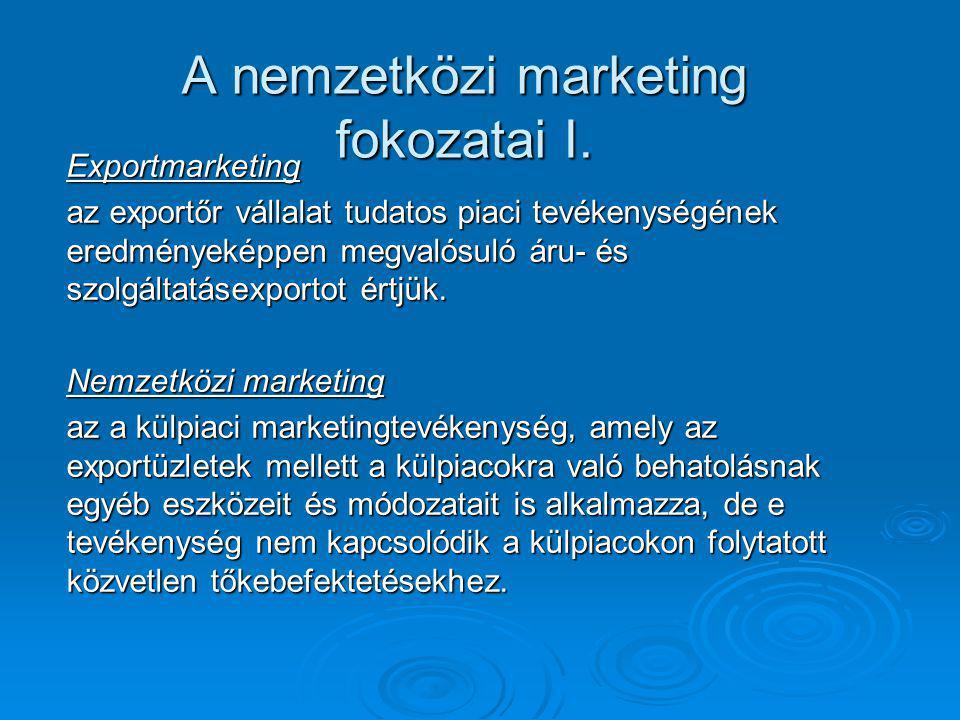 A nemzetközi marketing fokozatai I.