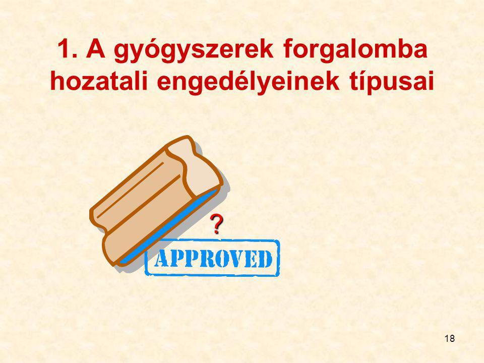 17 A továbbiakban hogyan tárgyaljuk: 1.Az engedélyek típusai 2.A beadványok típusai 3.A forgalomba hozatali engedély tartalma 4.Nemzetközi gyógyszer-é
