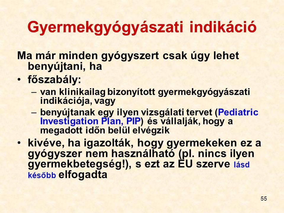 54 Gyógyszerre vonatkozó adatkizárólagosság az EU-ban A híres 8 + 2 + 1 év szabály Adatkizárólagossági periódus: hivatkozással nem nyújtható be Forgal