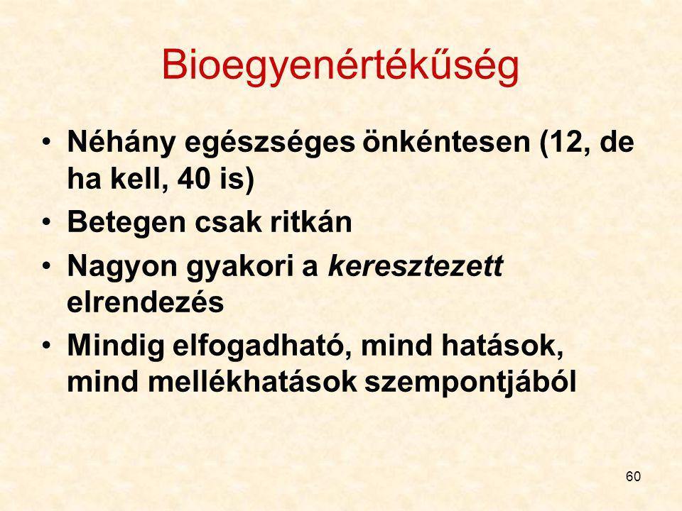 59 Bioegyenértékű (nem-log skála!) ref. 100% egyik generikus 90% CI másik generikus 90% CI ref. 120% ref. 80% azaz: a bioegyenértékűség definíciója mi