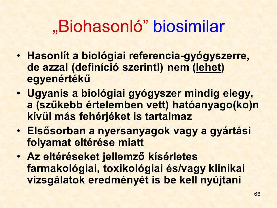 """65 A """"generikum"""" fogalmának kiterjesztése biológiai gyógyszerekre"""