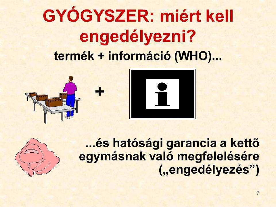 7 GYÓGYSZER: miért kell engedélyezni.termék + információ (WHO)...