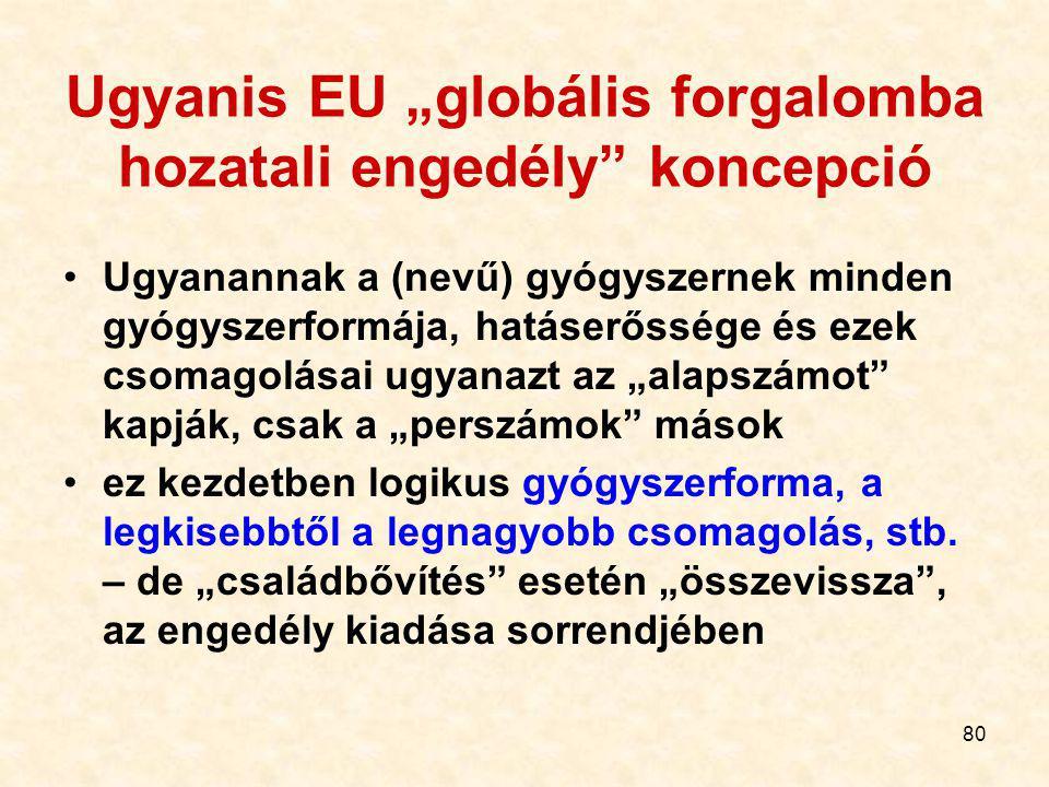 """79 A forgalomba hozatali engedély száma Az EU által kiadott (""""centralizált eljárás""""): EU/1/évszám 2 utolsó digit /sorszám/perszám perszám: 3 jegyű, mi"""