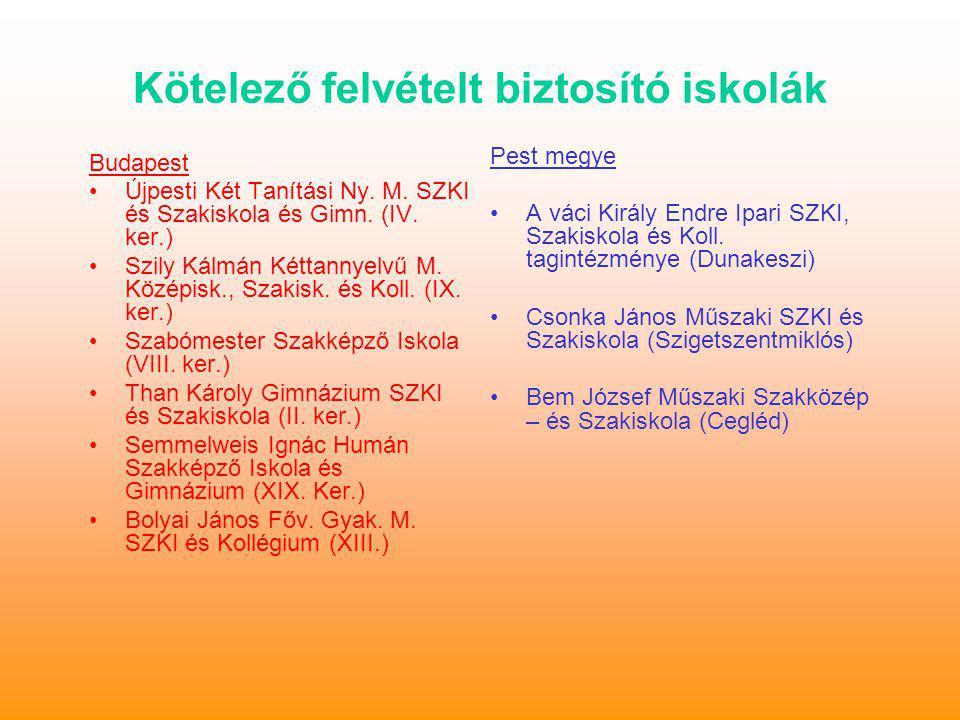 Kötelező felvételt biztosító iskolák Budapest Újpesti Két Tanítási Ny. M. SZKI és Szakiskola és Gimn. (IV. ker.) Szily Kálmán Kéttannyelvű M. Középisk