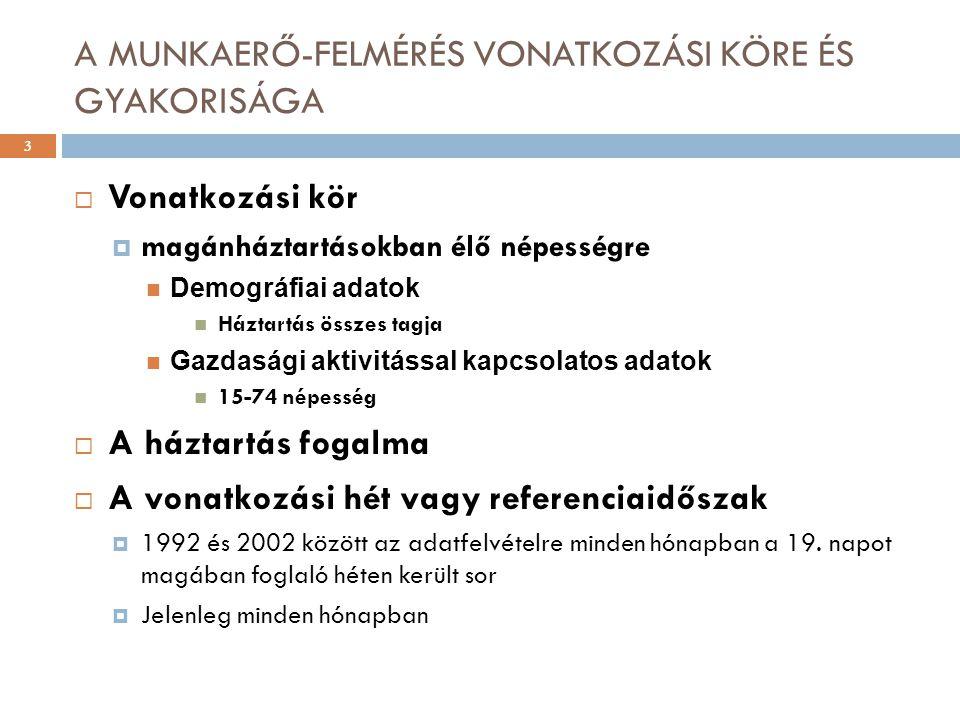 A MUNKAERŐ-FELMÉRÉS VONATKOZÁSI KÖRE ÉS GYAKORISÁGA  Vonatkozási kör  magánháztartásokban élő népességre Demográfiai adatok Háztartás összes tagja Gazdasági aktivitással kapcsolatos adatok 15-74 népesség  A háztartás fogalma  A vonatkozási hét vagy referenciaidőszak  1992 és 2002 között az adatfelvételre minden hónapban a 19.