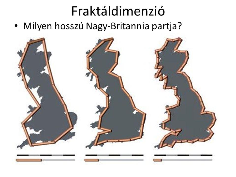 Fraktáldimenzió Milyen hosszú Nagy-Britannia partja?