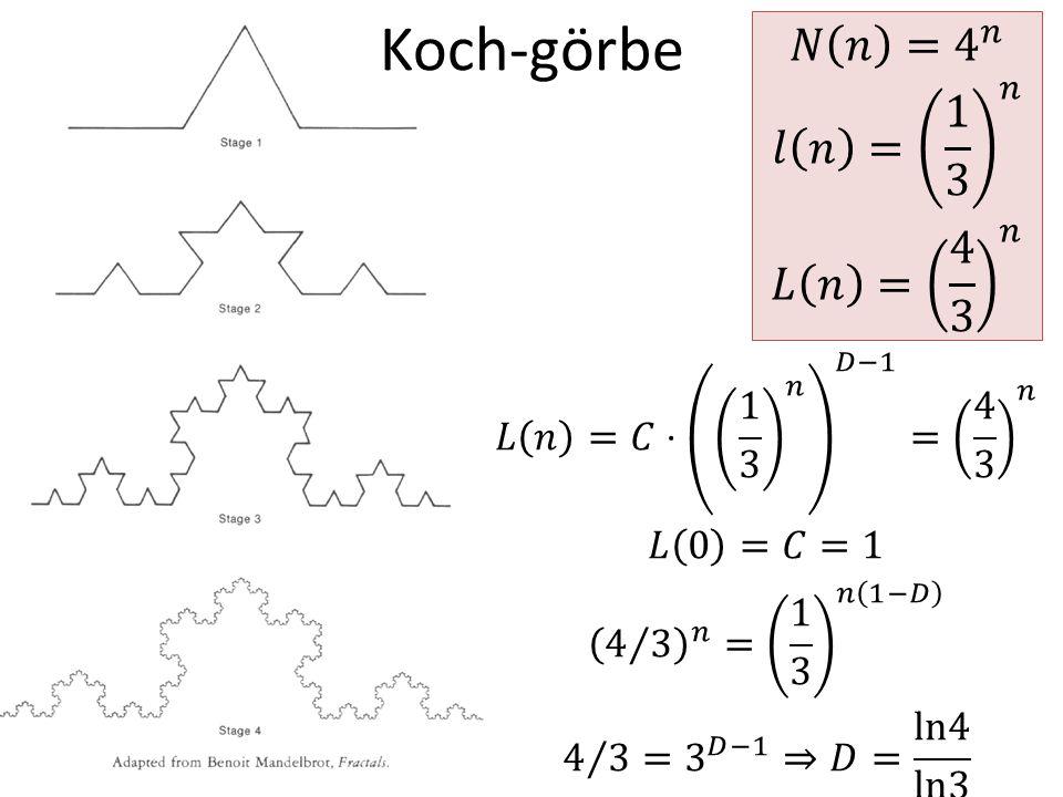 Koch-görbe