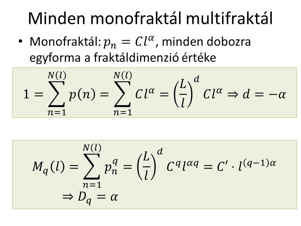 Minden monofraktál multifraktál