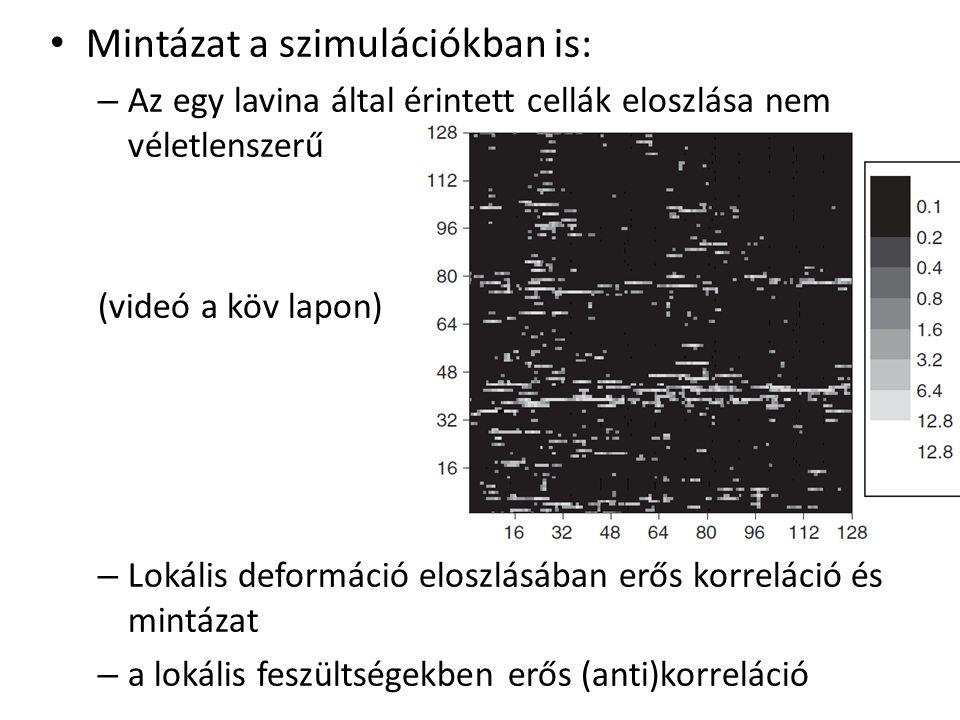 Mintázat a szimulációkban is: – Az egy lavina által érintett cellák eloszlása nem véletlenszerű (videó a köv lapon) – Lokális deformáció eloszlásában erős korreláció és mintázat – a lokális feszültségekben erős (anti)korreláció
