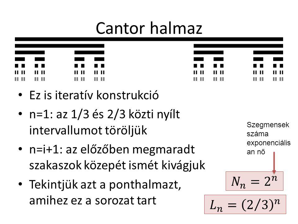 Cantor halmaz Ez is iteratív konstrukció n=1: az 1/3 és 2/3 közti nyílt intervallumot töröljük n=i+1: az előzőben megmaradt szakaszok közepét ismét kivágjuk Tekintjük azt a ponthalmazt, amihez ez a sorozat tart Szegmensek száma exponenciális an nő