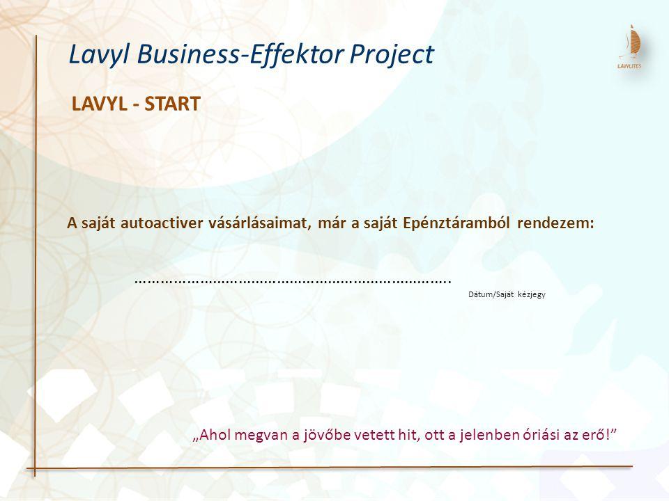 LAVYL - START Lavyl Business-Effektor Project A saját autoactiver vásárlásaimat, már a saját Epénztáramból rendezem: ……………………………………………………………….. Dátum/