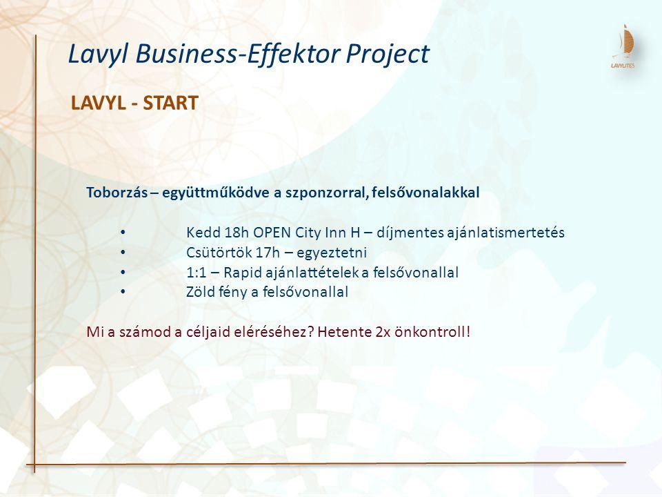 LAVYL - START Lavyl Business-Effektor Project Toborzás – együttműködve a szponzorral, felsővonalakkal Kedd 18h OPEN City Inn H – díjmentes ajánlatisme