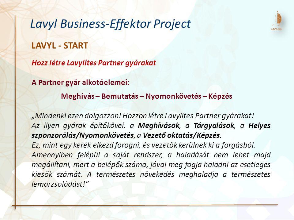 """LAVYL - START Lavyl Business-Effektor Project Hozz létre Lavylites Partner gyárakat A Partner gyár alkotóelemei: Meghívás – Bemutatás – Nyomonkövetés – Képzés """"Mindenki ezen dolgozzon."""