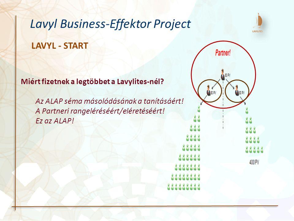 LAVYL - START Lavyl Business-Effektor Project Miért fizetnek a legtöbbet a Lavylites-nél? Az ALAP séma másolódásának a tanításáért! A Partneri rangelé