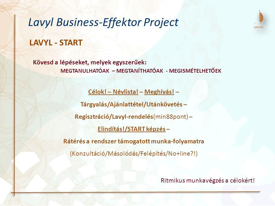 LAVYL - START Lavyl Business-Effektor Project Célok! – Névlista! – Meghívás! – Tárgyalás/Ajánlattétel/Utánkövetés – Regisztráció/Lavyl-rendelés(min88p