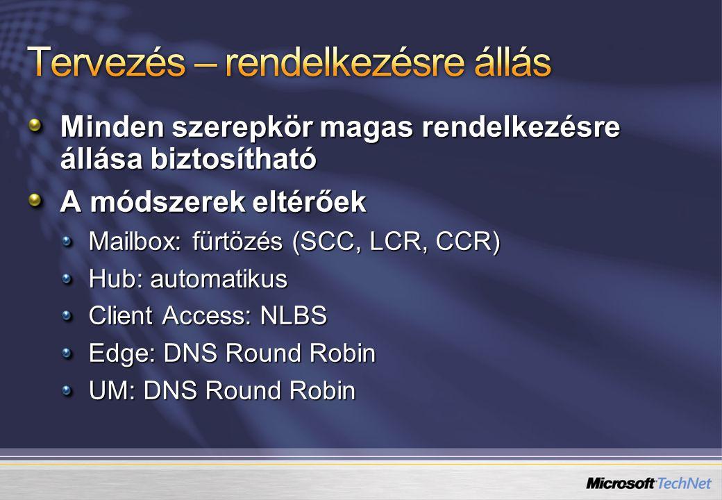 Minden szerepkör magas rendelkezésre állása biztosítható A módszerek eltérőek Mailbox: fürtözés (SCC, LCR, CCR) Hub: automatikus Client Access: NLBS Edge: DNS Round Robin UM: DNS Round Robin
