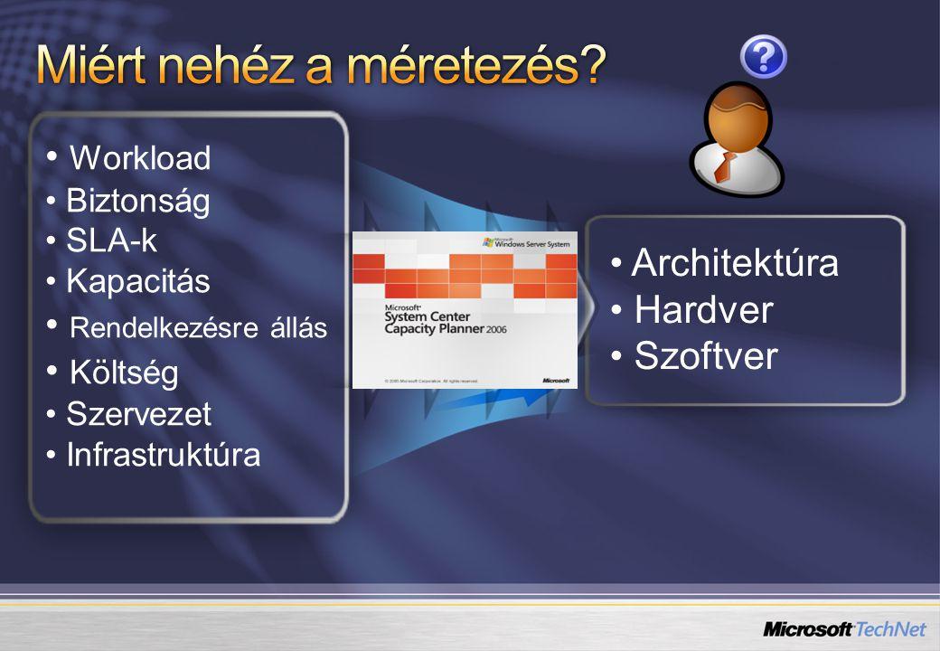 Workload Biztonság SLA-k Kapacitás Rendelkezésre állás Költség Szervezet Infrastruktúra Architektúra Hardver Szoftver