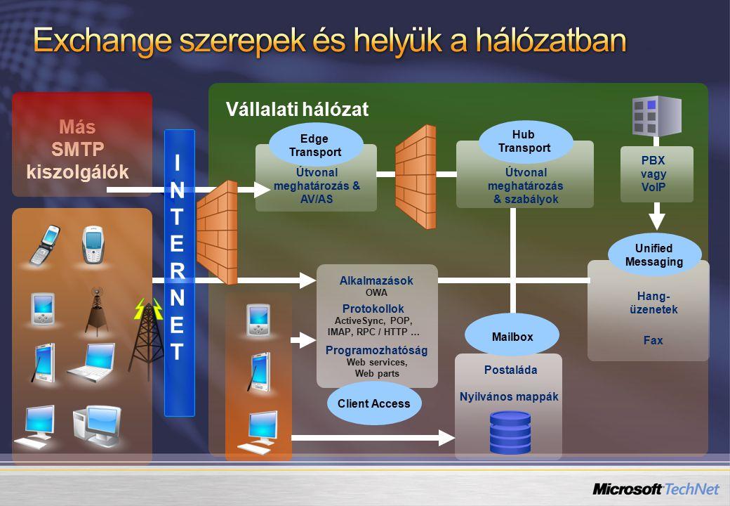 Postaláda szinten szabályozható MAPI hozzáférés Szabályok A korábbi 32KB alapérték 64K-ra nőtt.