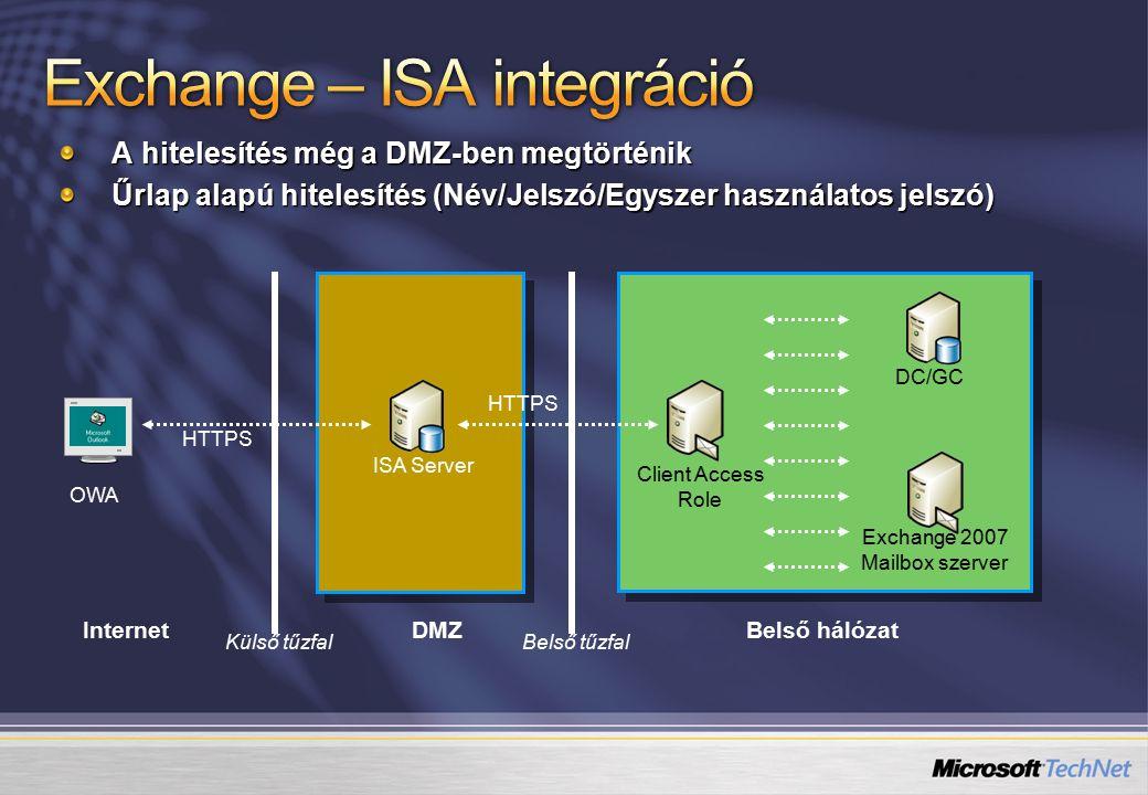 A hitelesítés még a DMZ-ben megtörténik Űrlap alapú hitelesítés (Név/Jelszó/Egyszer használatos jelszó) Belső hálózatDMZInternet Külső tűzfalBelső tűzfal ISA Server Client Access Role OWA HTTPS DC/GCExchange 2007 Mailbox szerver