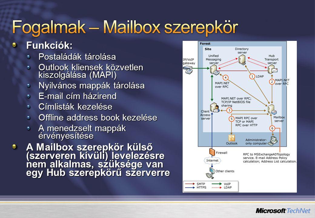 Funkciók: Postaládák tárolása Outlook kliensek közvetlen kiszolgálása (MAPI) Nyilvános mappák tárolása E-mail cím házirend Címlisták kezelése Offline address book kezelése A menedzselt mappák érvényesítése A Mailbox szerepkör külső (szerveren kívüli) levelezésre nem alkalmas, szüksége van egy Hub szerepkörű szerverre
