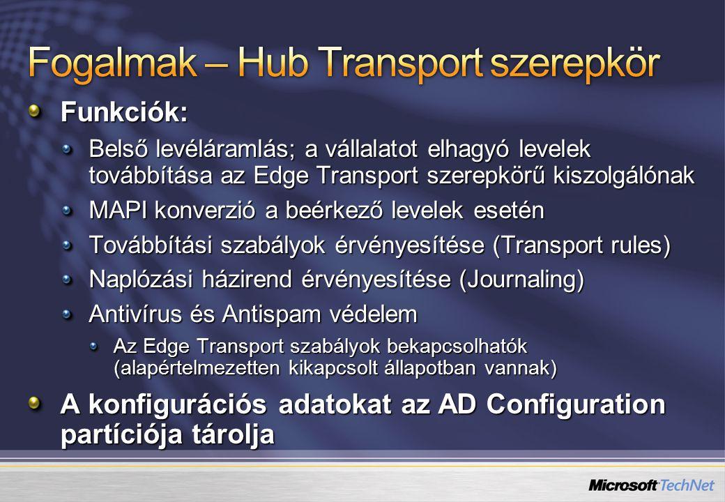 Funkciók: Belső levéláramlás; a vállalatot elhagyó levelek továbbítása az Edge Transport szerepkörű kiszolgálónak MAPI konverzió a beérkező levelek esetén Továbbítási szabályok érvényesítése (Transport rules) Naplózási házirend érvényesítése (Journaling) Antivírus és Antispam védelem Az Edge Transport szabályok bekapcsolhatók (alapértelmezetten kikapcsolt állapotban vannak) A konfigurációs adatokat az AD Configuration partíciója tárolja