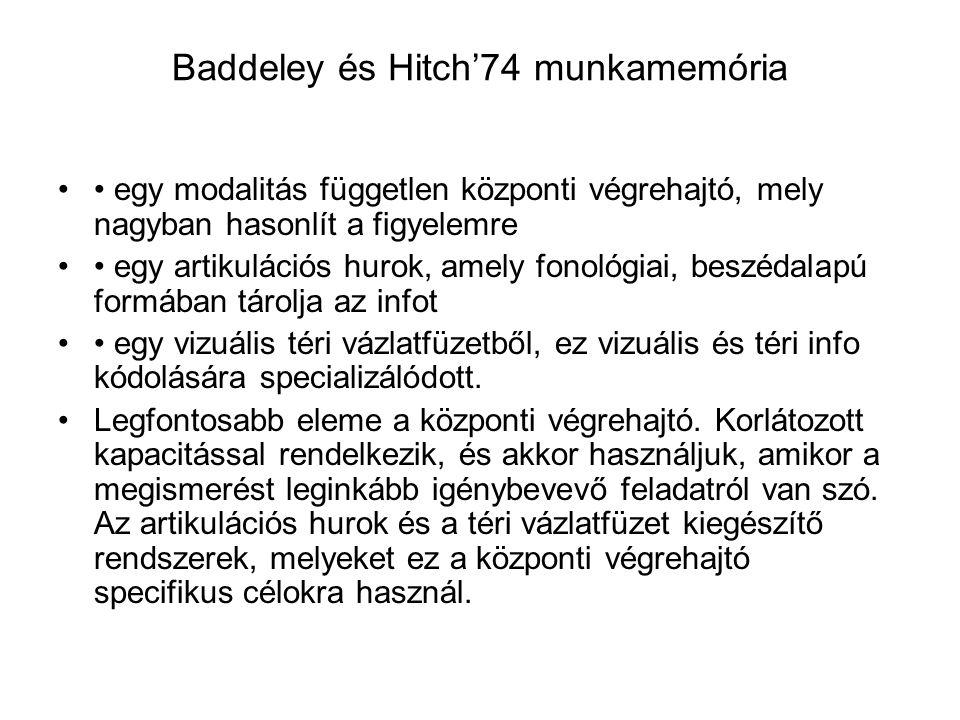 Baddeley és Hitch'74 munkamemória egy modalitás független központi végrehajtó, mely nagyban hasonlít a figyelemre egy artikulációs hurok, amely fonoló