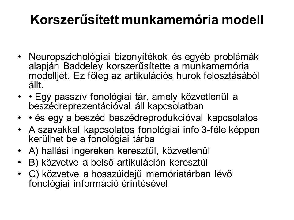 Korszerűsített munkamemória modell Neuropszichológiai bizonyítékok és egyéb problémák alapján Baddeley korszerűsítette a munkamemória modelljét. Ez fő