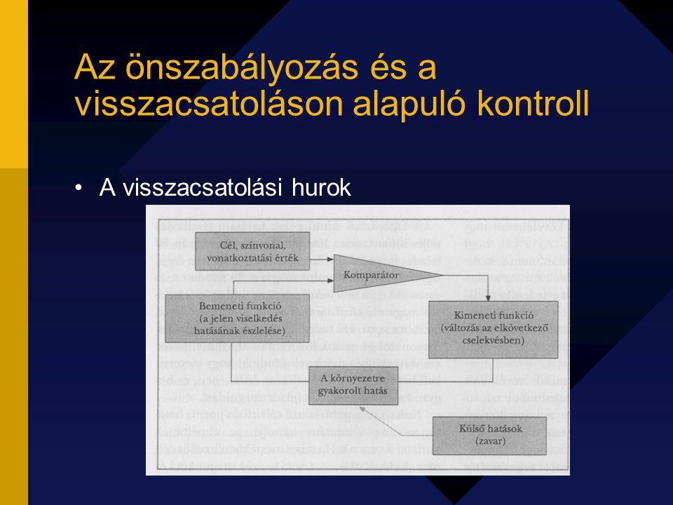 Az önszabályozás és a visszacsatoláson alapuló kontroll A visszacsatolási hurok
