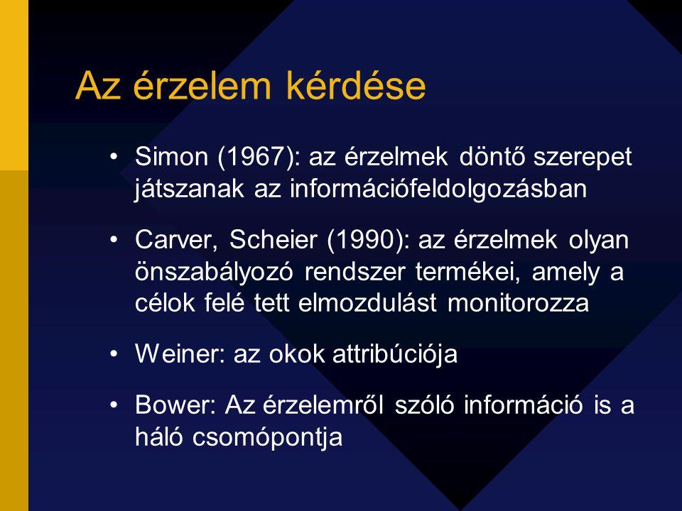 Az érzelem kérdése Simon (1967): az érzelmek döntő szerepet játszanak az információfeldolgozásban Carver, Scheier (1990): az érzelmek olyan önszabályo