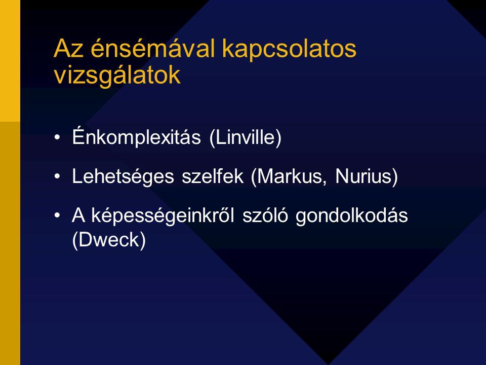 Az énsémával kapcsolatos vizsgálatok Énkomplexitás (Linville) Lehetséges szelfek (Markus, Nurius) A képességeinkről szóló gondolkodás (Dweck)