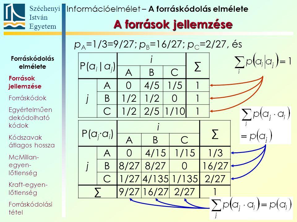 Széchenyi István Egyetem 11 p A =1/3=9/27; p B =16/27; p C =2/27, és A források jellemzése Forráskódolás elmélete Források jellemzése Forráskódok Egyé